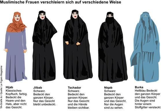 Burka, Hijab, Jilbab, Schleier ab | Altermannblog.de